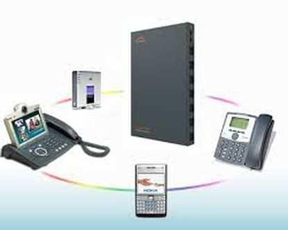 Идеи коммуникации для развития бизнеса